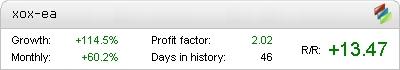 XOX EA Forex - Live Account Statement