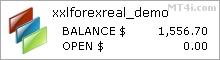 XXL Forex Real Profit EA - Demo Account Test Resultat Använda denna FX Expert Advisor och Forex Robot med AUDUSD, EURUSD, GBPUSD och USDCHF Valutapar - Stats Added 2018