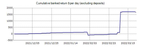 Live account - Broker Profit