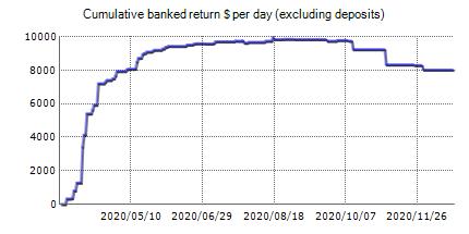 Gold-Pips - live statistics Forex trading accoun