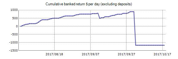 火箭EA  - 實時賬戶交易結果使用此外匯專家顧問和外匯交易機器人與GBPUSD貨幣對 - 實際統計增加了2017