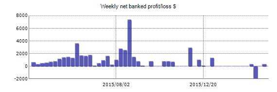 Bi pirç Trader PRO robot Forex - Live Account Results Trading Bikaranîna EURUSD Exchange Pair