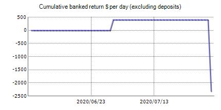 Smart Forex Trading Ultimate EA - FxBlue trading account