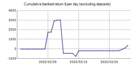 SFTX 2 - FxBlue full analyzing trading account