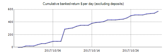 BMM Trend Hedge EA - Live Account Handelsresultater ved hjælp af denne Forex Expert Advisor og FX Trading Robot med EURUSD og GBPUSD Valuta Par - Real Stats Added 2017