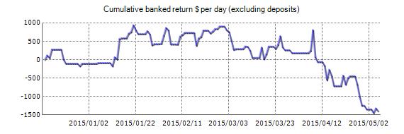 TurBit FX EA - Live Account Trading Results